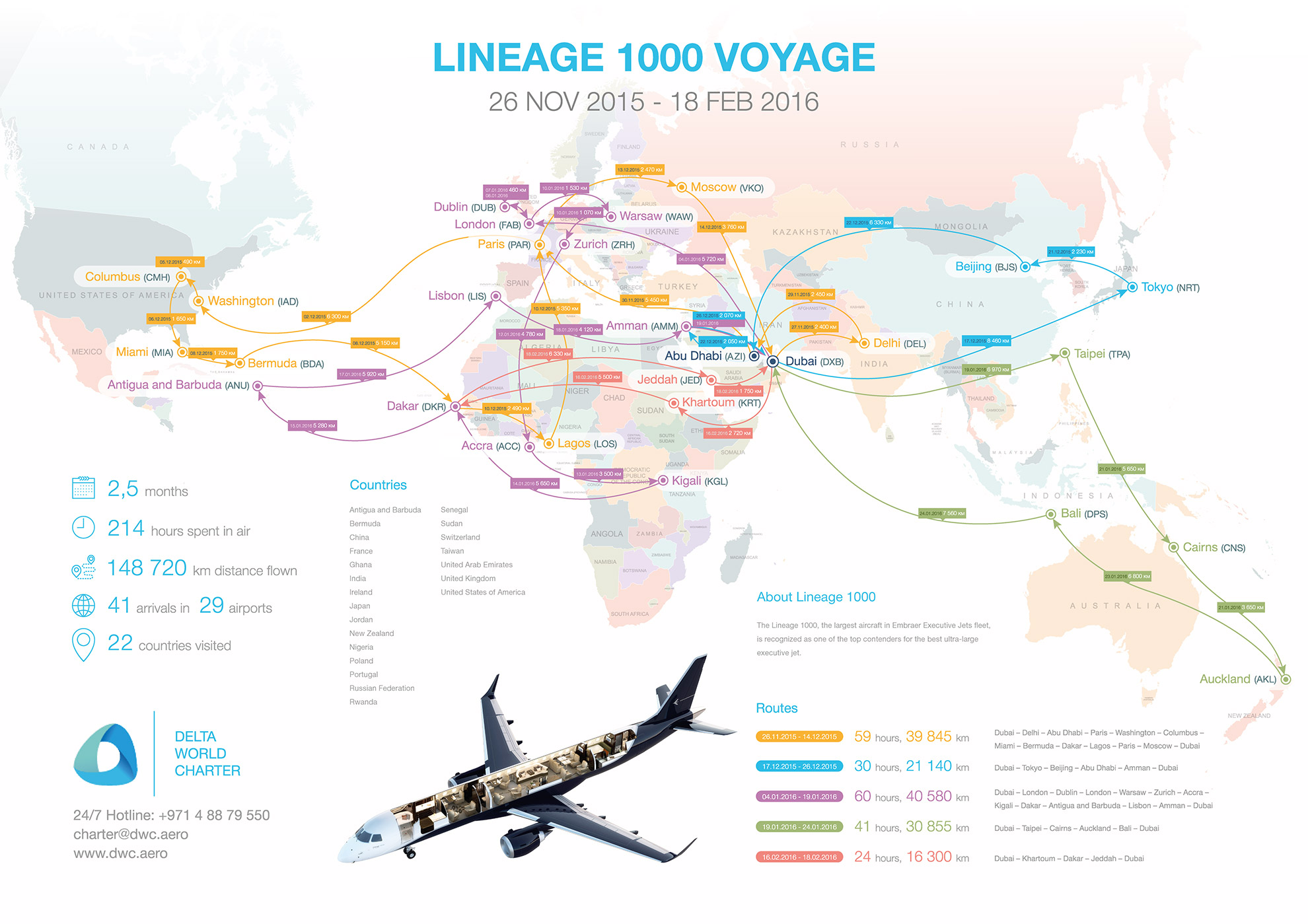 Linear 1000 vouage map design