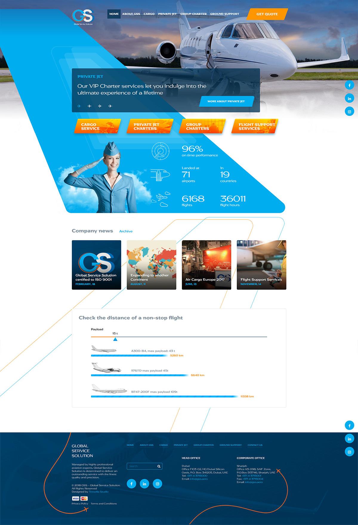 Gss.aero Main Page