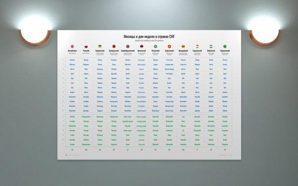 Таблица Названий Месяцев и Дней Недели в Странах СНГ - Студия Дизайна Тесселла, Графический Дизайн