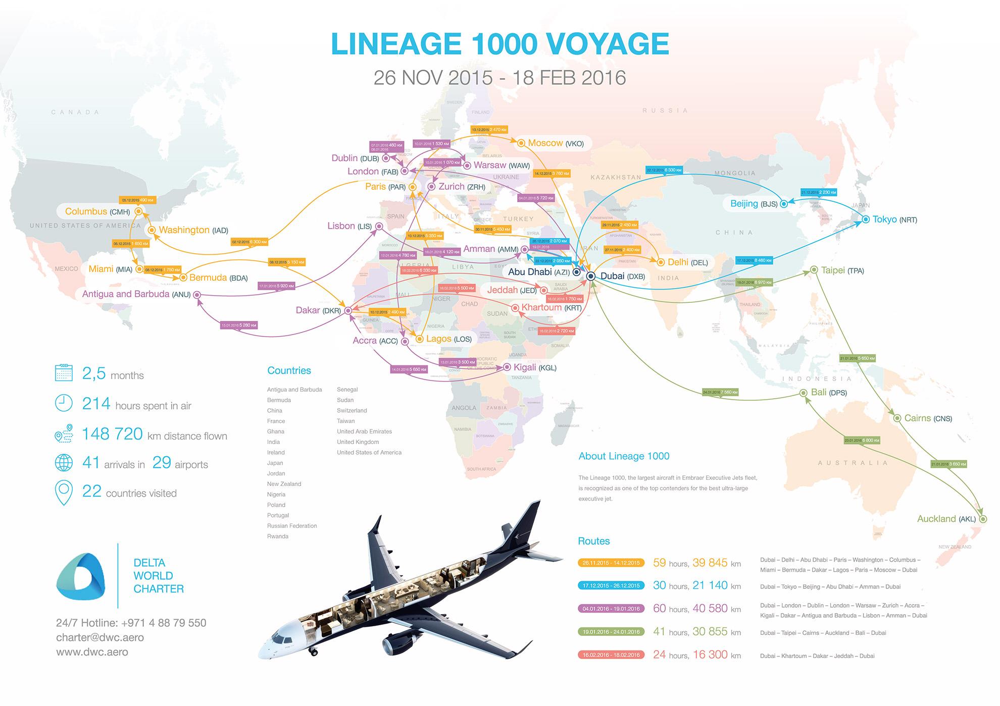 Linear 1000 vouage map design